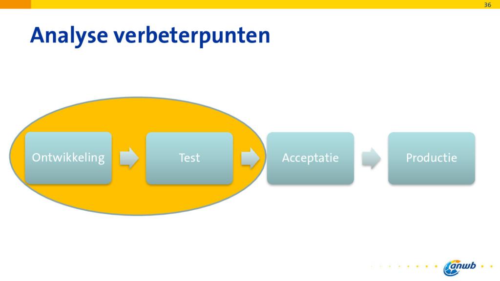 Analyse verbeterpunten Ontwikkeling Test Accept...
