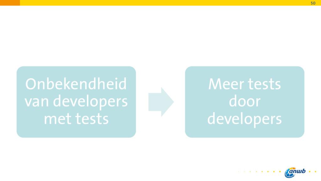 Onbekendheid van developers met tests Meer test...