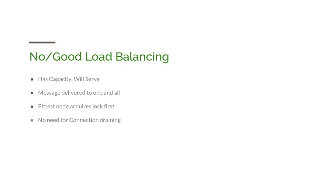 No/Good Load Balancing ● Has Capacity, Will Ser...