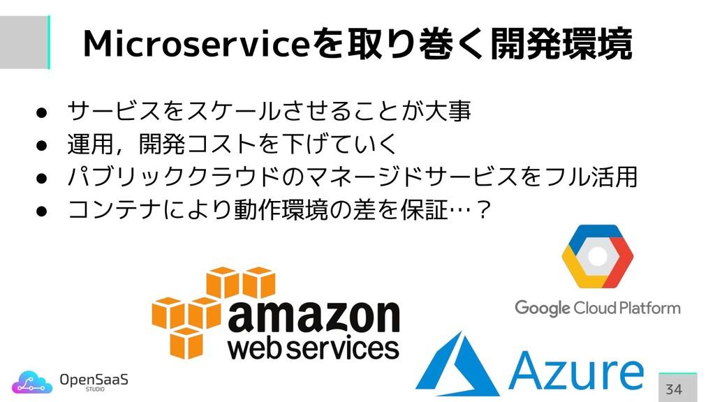 Microserviceを取り巻く開発環境 34 34 ● サービスをスケールさせることが大事...
