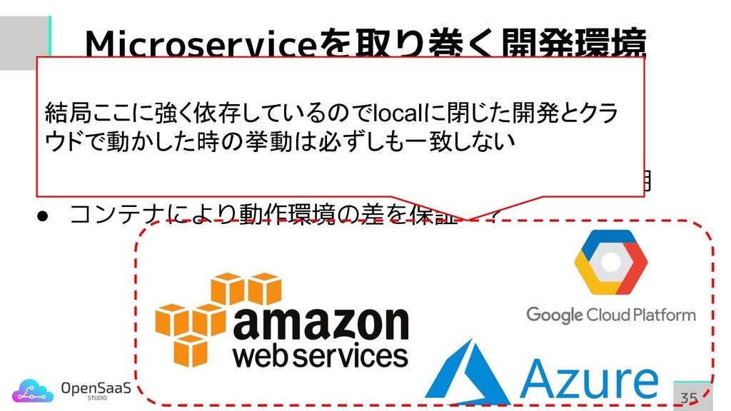 Microserviceを取り巻く開発環境 35 35 ● サービスをスケールさせることが大事...