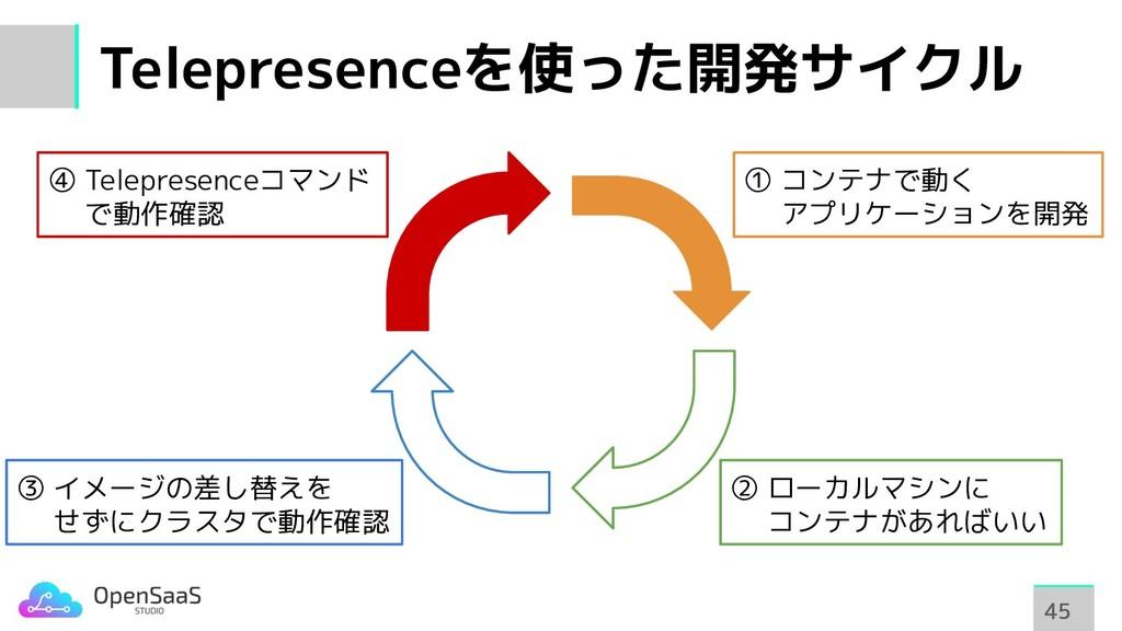 Telepresenceを使った開発サイクル 45 45 ① コンテナで動く   アプリケーシ...