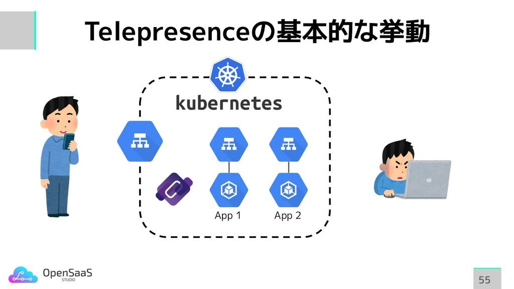 Telepresenceの基本的な挙動 55 55 App 1 App 2
