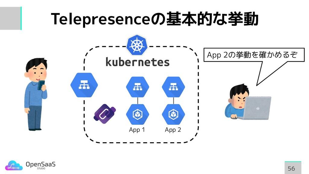 Telepresenceの基本的な挙動 56 56 App 1 App 2 App 2の挙動を...