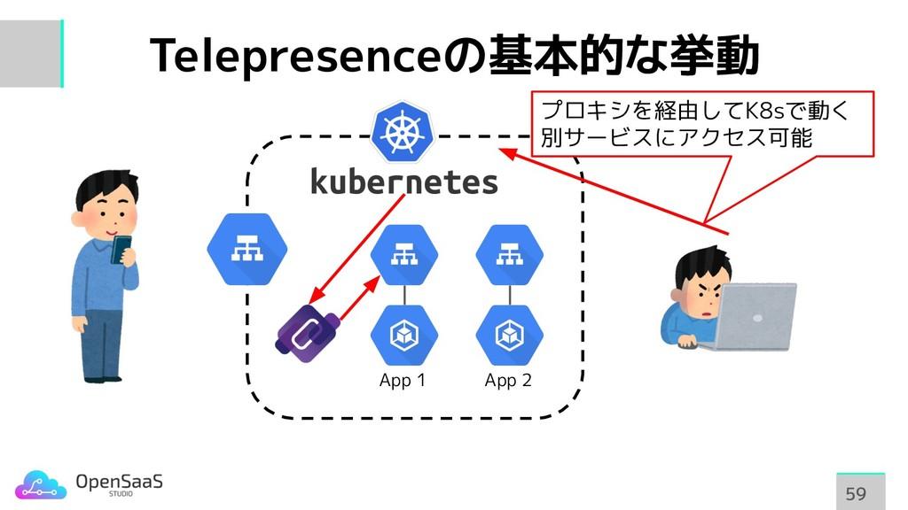 Telepresenceの基本的な挙動 59 59 App 1 App 2 プロキシを経由して...