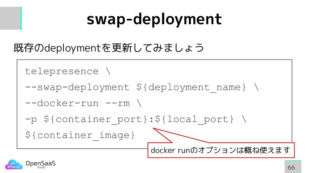 swap-deployment 66 66 既存のdeploymentを更新してみましょう t...