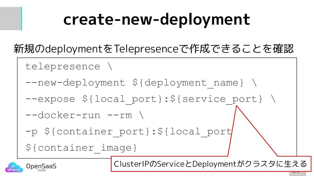 create-new-deployment 69 69 新規のdeploymentをTelep...