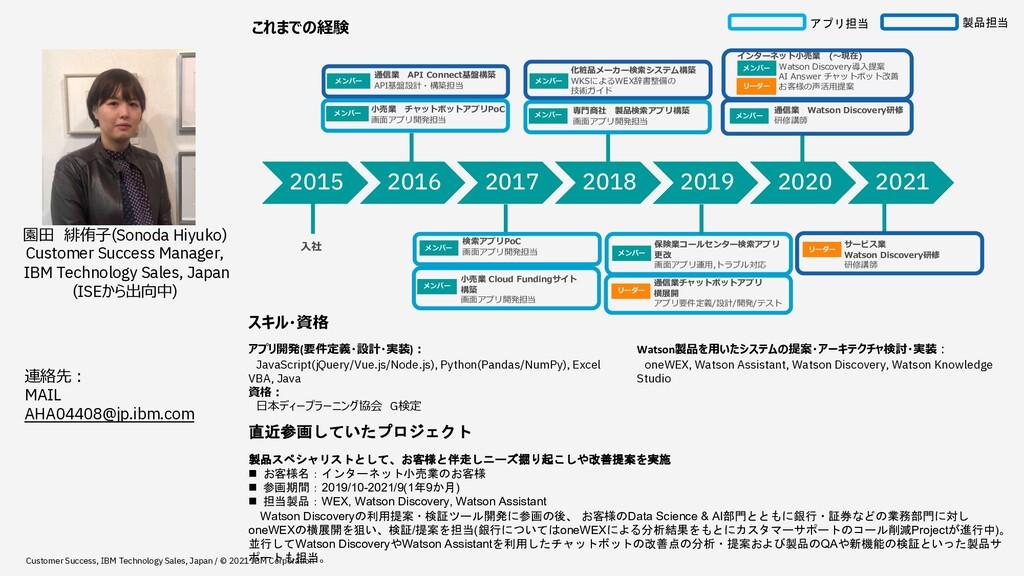 園⽥ 緋侑⼦(Sonoda Hiyuko) Customer Success Manager,...