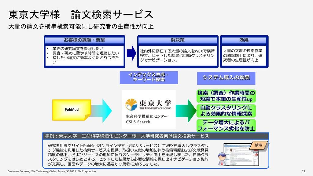 東京大学様 論文検索サービス 大量の論文を横串検索可能にし研究者の生産性が向上 Custome...