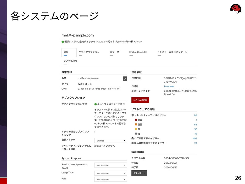 Red Hat K.K. All rights reserved. 26 各システムのページ