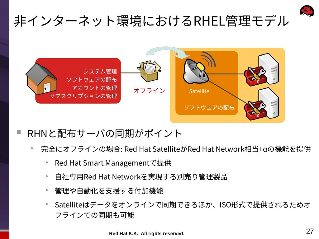 Red Hat K.K. All rights reserved. 27 非インターネット環境...