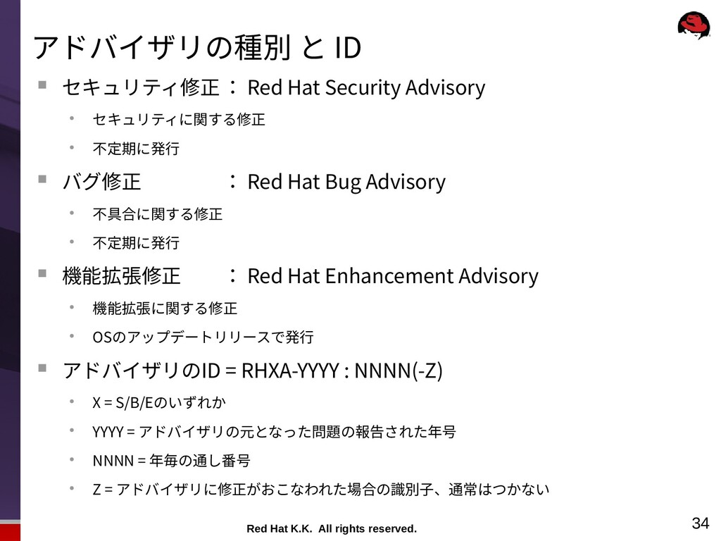 Red Hat K.K. All rights reserved. 34 アドバイザリの種別 ...