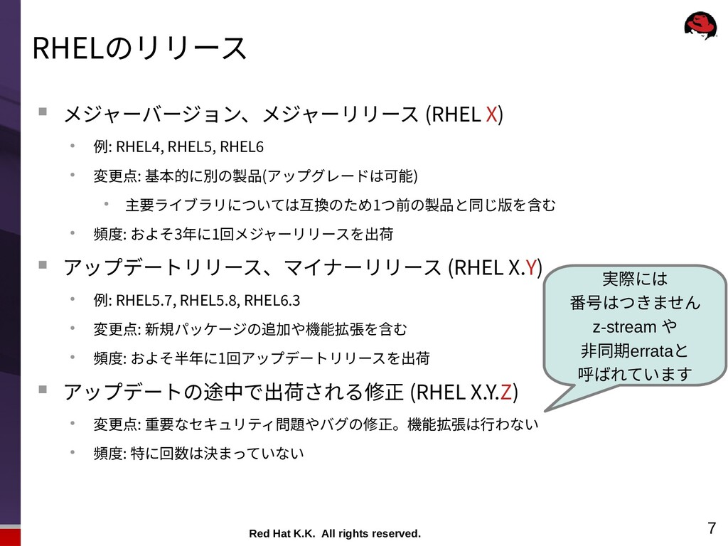 Red Hat K.K. All rights reserved. 7 RHELのリリース ...