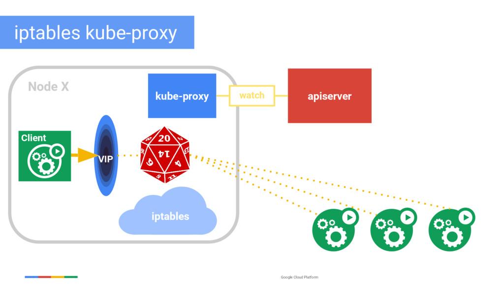 Google Cloud Platform iptables kube-proxy apise...