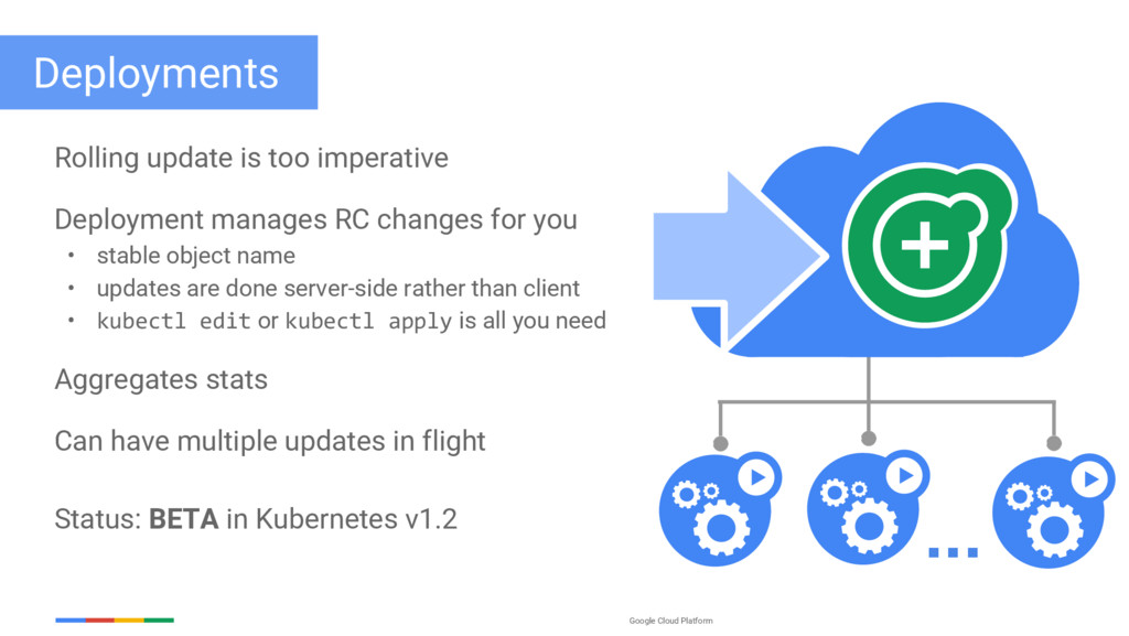 Google Cloud Platform Deployments Rolling updat...