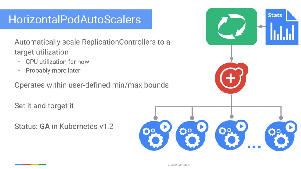 Google Cloud Platform HorizontalPodAutoScalers ...