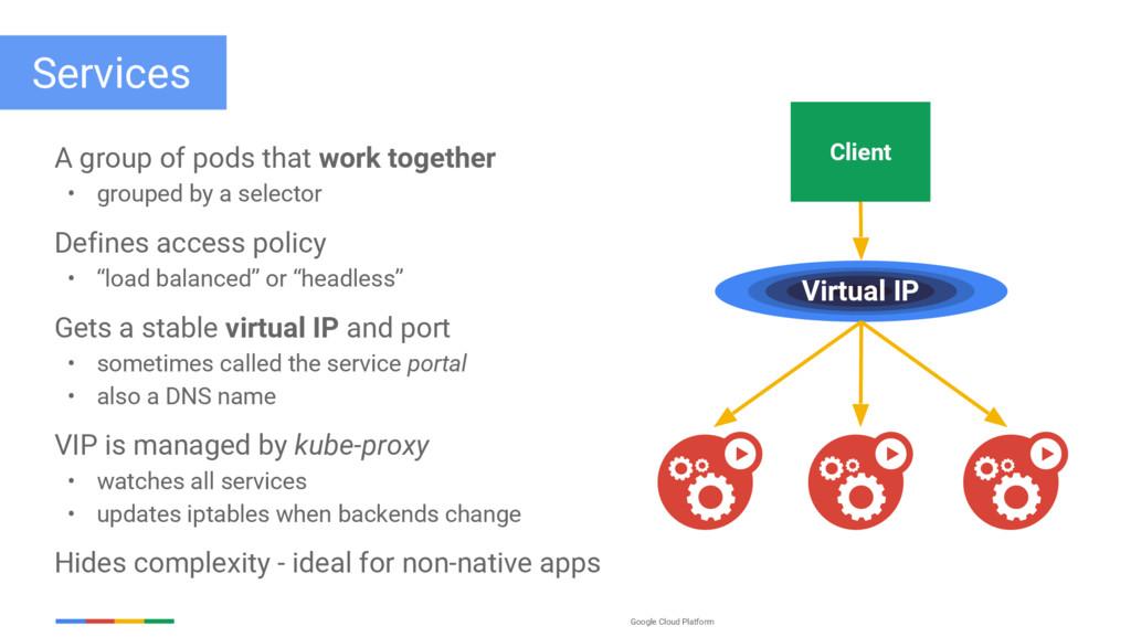 Google Cloud Platform Services A group of pods ...