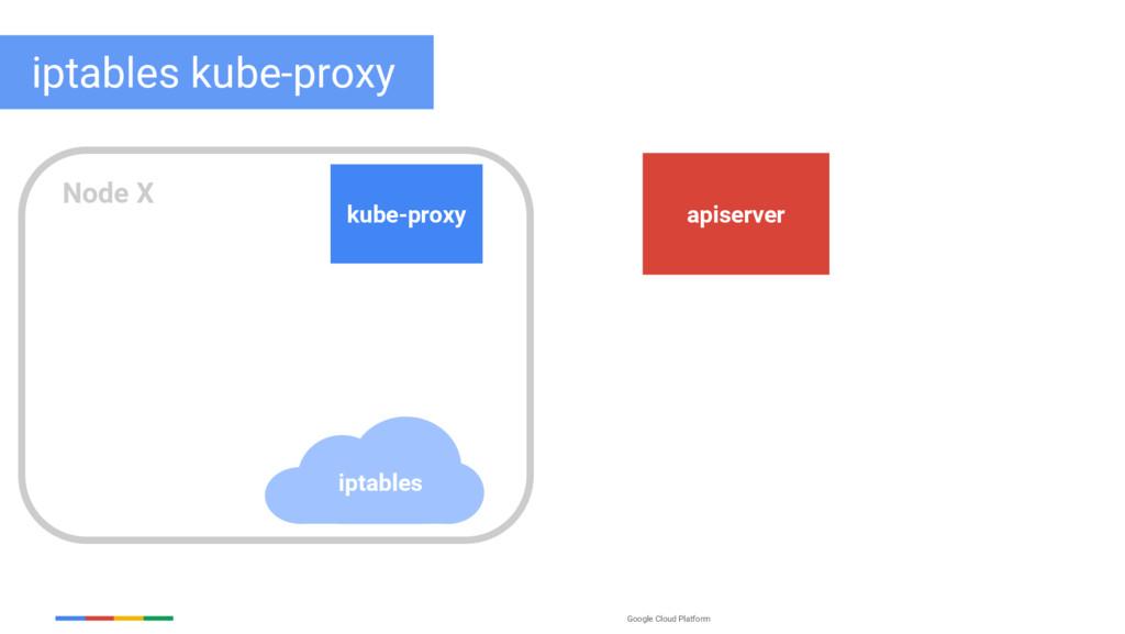 Google Cloud Platform iptables kube-proxy iptab...