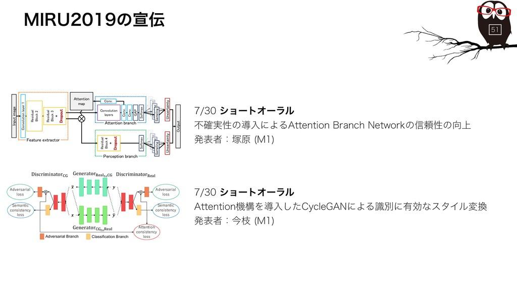 .*36ͷએ   ion Branch Network ͷߴਫ਼Խ 4 ௩ݪ...