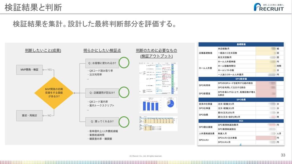 検証結果を集計。設計した最終判断部分を評価する。 33 検証結果と判断