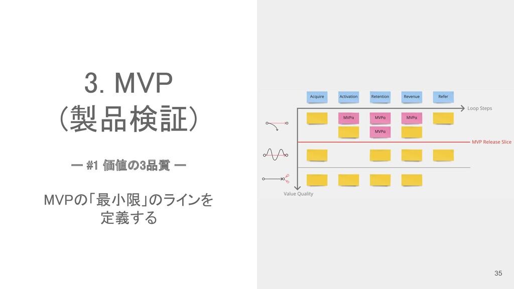 ー #1 価値の3品質 ー  MVPの「最小限」のラインを 定義する 3. MVP ...