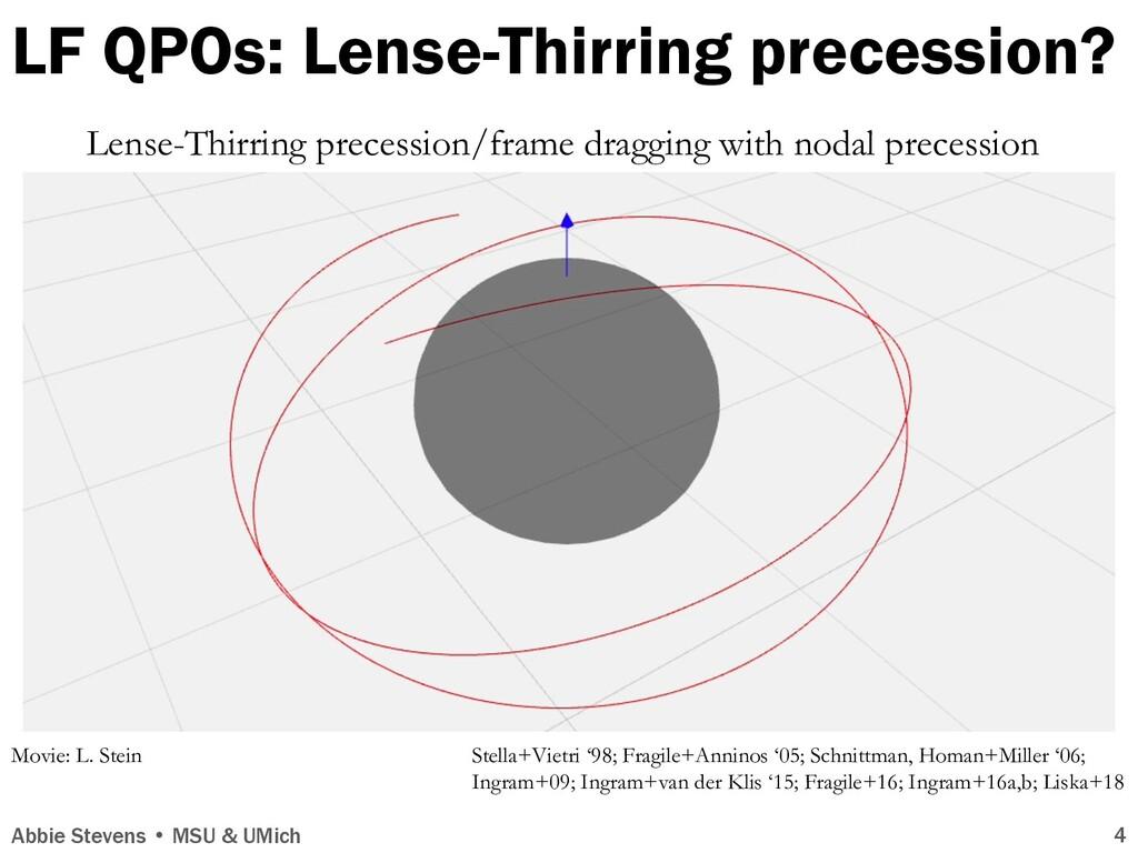 LF QPOs: Lense-Thirring precession? Abbie Steve...