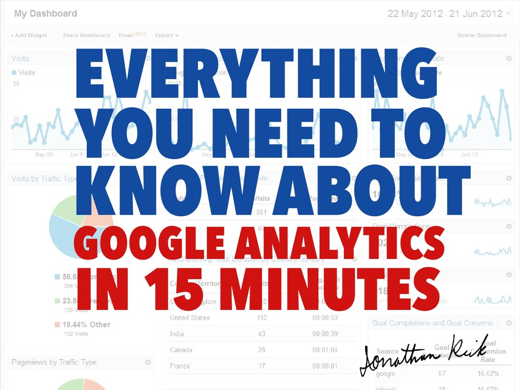 YOU NEED TO GOOGLE ANALYTICS IN 15 MINUTES EVER...