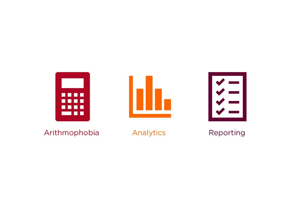 Arithmophobia Analytics Reporting
