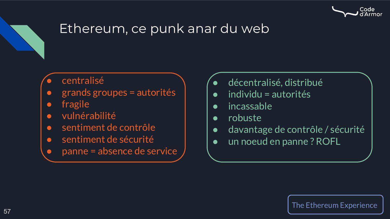 Ethereum, ce punk anar du web 57 ● centralisé ●...