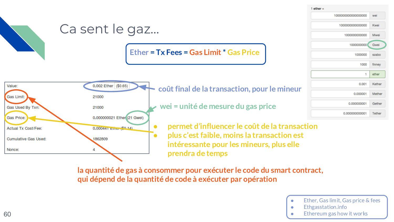 Ca sent le gaz... 60 ● Ether, Gas limit, Gas pr...