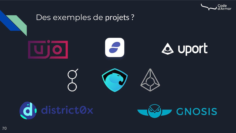 Des exemples de projets ? 70