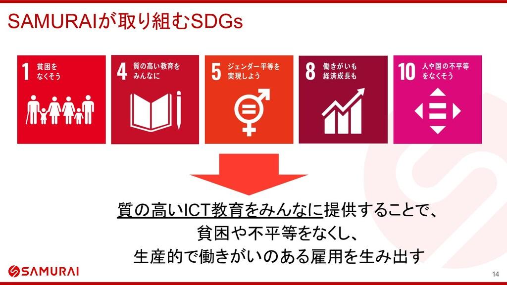 SAMURAIが取り組むSDGs 質の高いICT教育をみんなに提供することで、 貧困や不平等を...