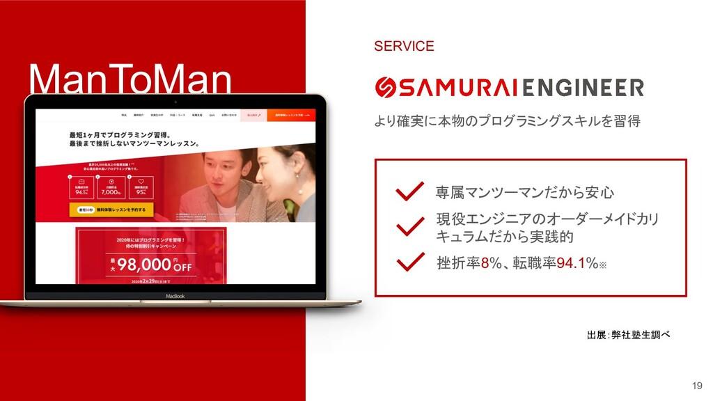 SERVICE より確実に本物のプログラミングスキルを習得 ManToMan 専属マンツーマン...