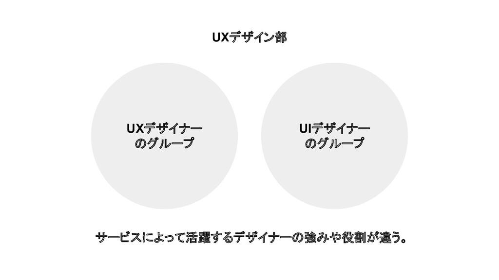UIデザイナー のグループ UXデザイナー のグループ UXデザイン部 サービスによって活躍す...