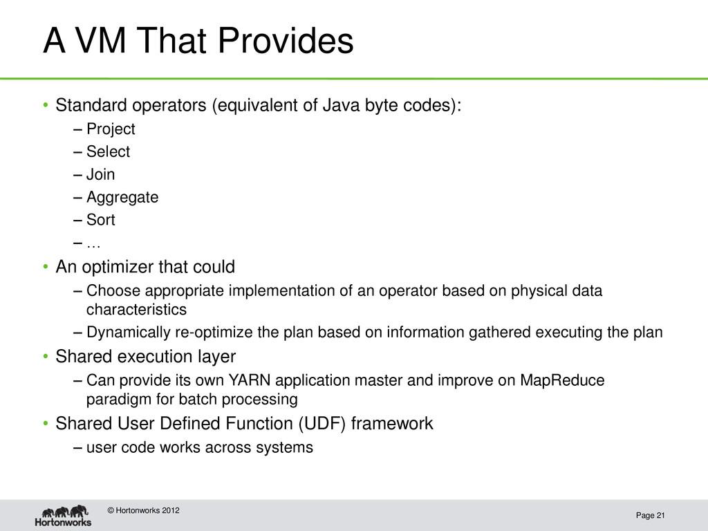 A VM That Provides Page 21 © Hortonworks 2012 •...