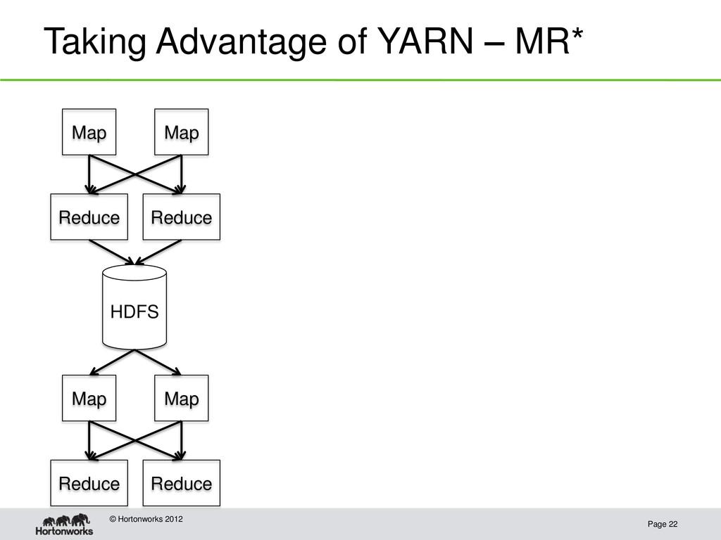 Taking Advantage of YARN – MR* Page 22 © Horton...