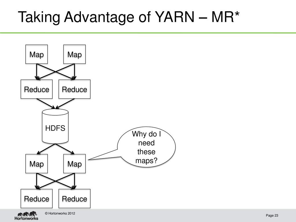 Taking Advantage of YARN – MR* Page 23 © Horton...