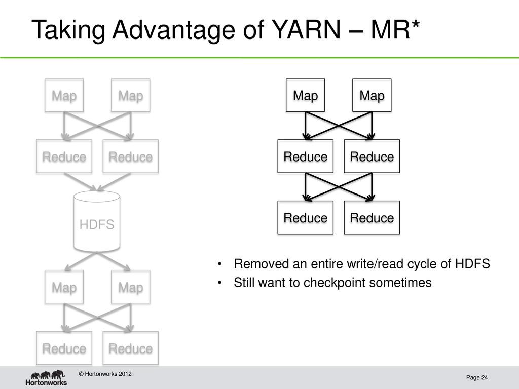 Taking Advantage of YARN – MR* Page 24 © Horton...