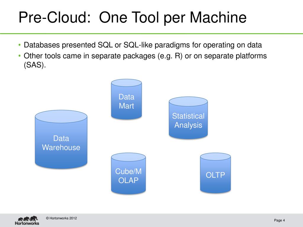 Pre-Cloud: One Tool per Machine Page 4 © Horton...