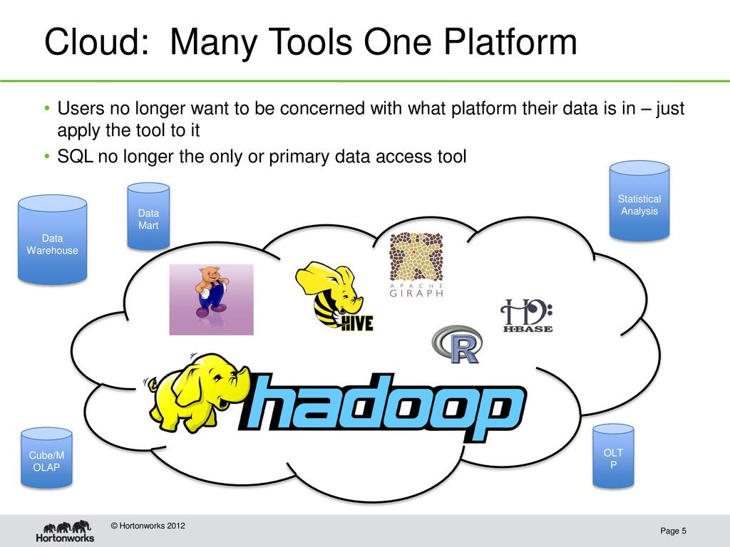 Cloud: Many Tools One Platform Page 5 © Hortonw...