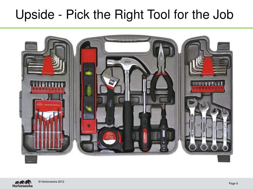 Upside - Pick the Right Tool for the Job Page 6...