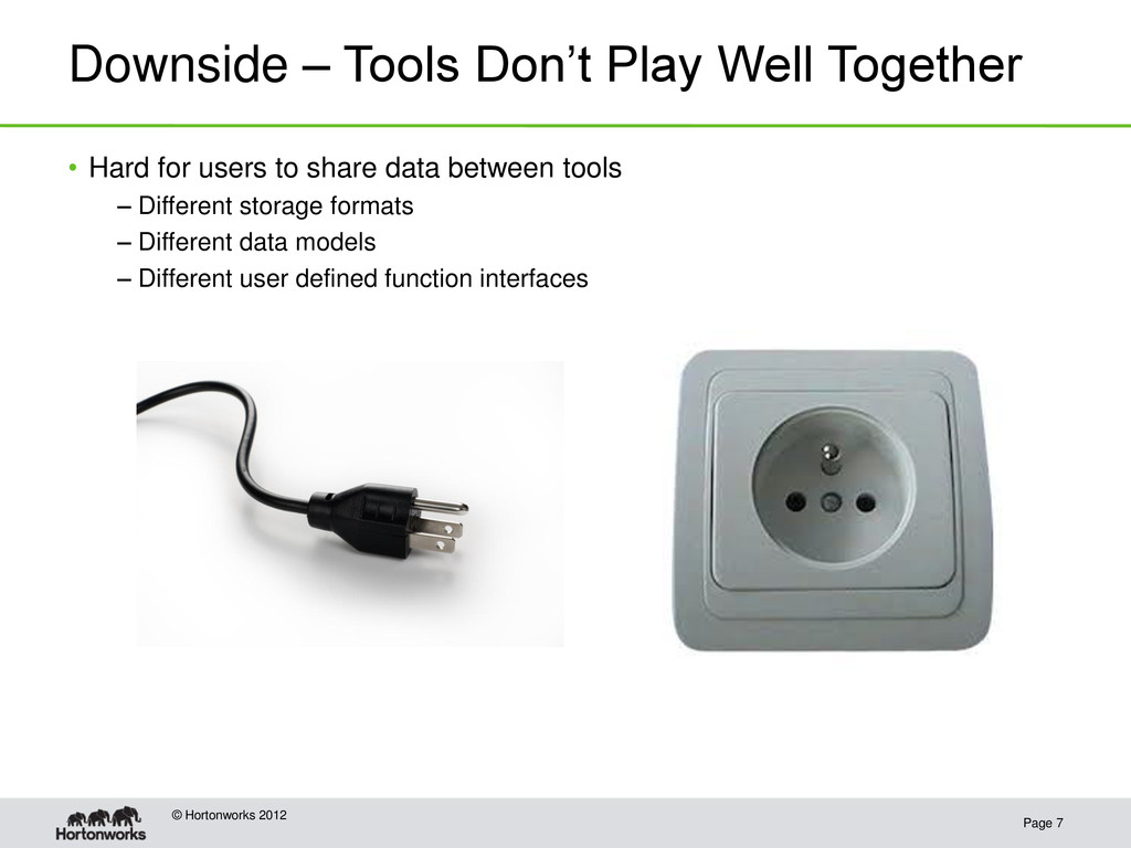 Downside – Tools Don't Play Well Together Page ...