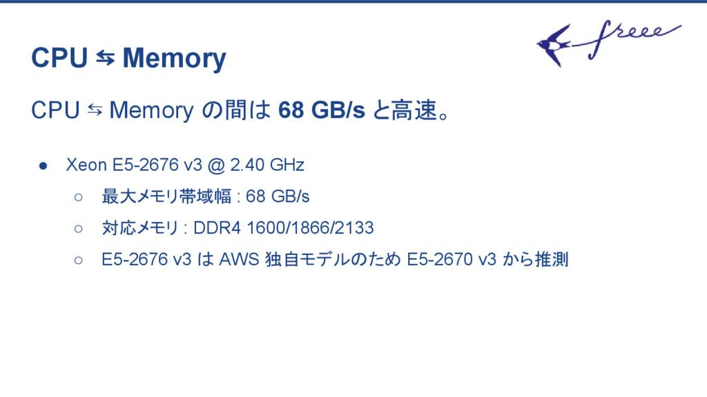 CPU ⇆ Memory CPU ⇆ Memory の間は 68 GB/s と高速。 ● Xe...