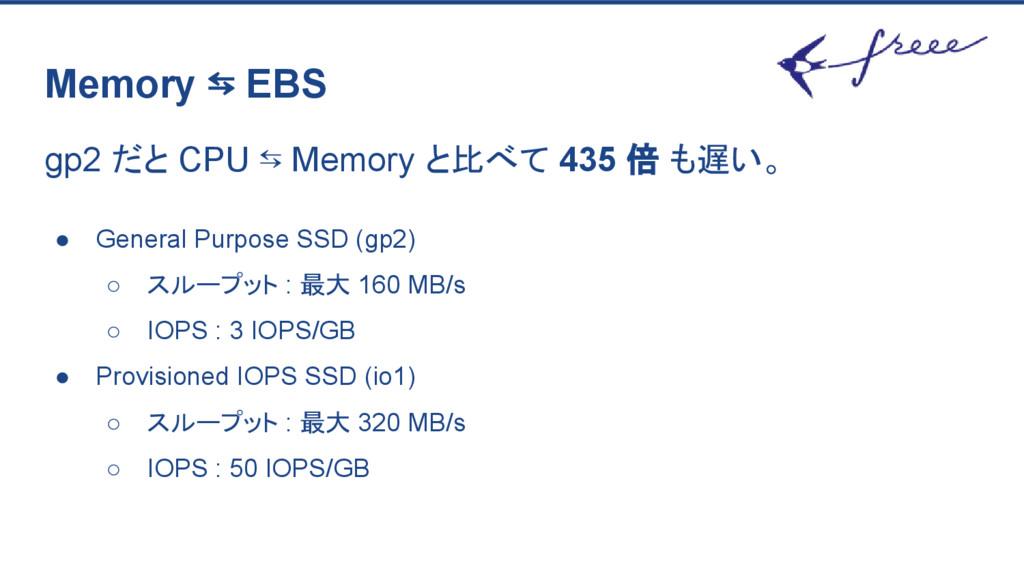 Memory ⇆ EBS gp2 だと CPU ⇆ Memory と比べて 435 倍 も遅い...