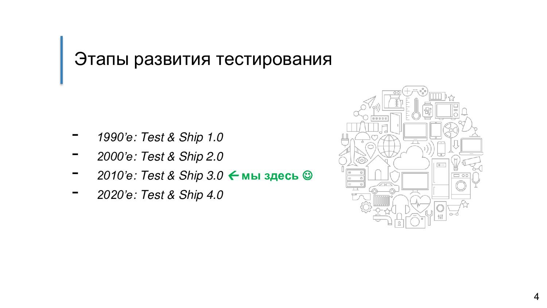 Этапы развития тестирования - 1990'е: Test & Sh...