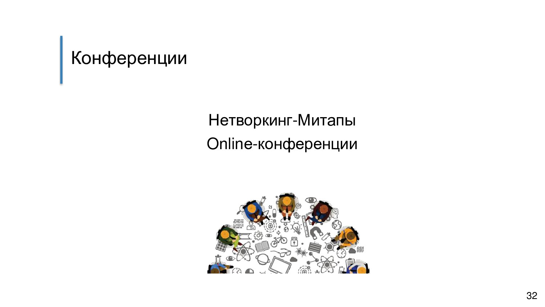 Конференции Нетворкинг-Митапы Onlinе-конференци...