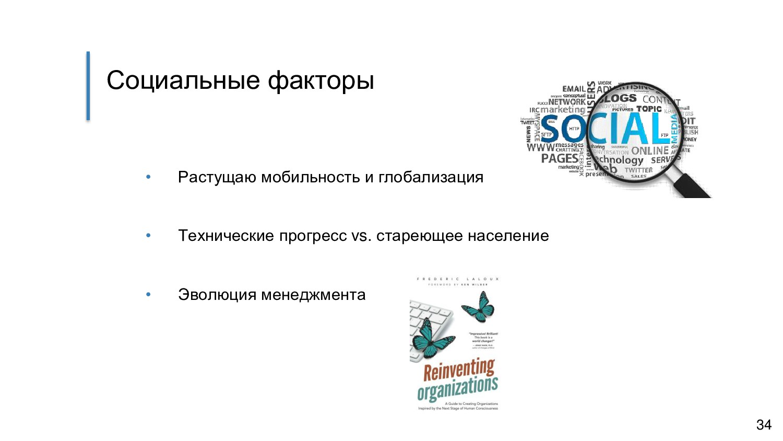 Социальные факторы • Растущаю мобильность и гло...