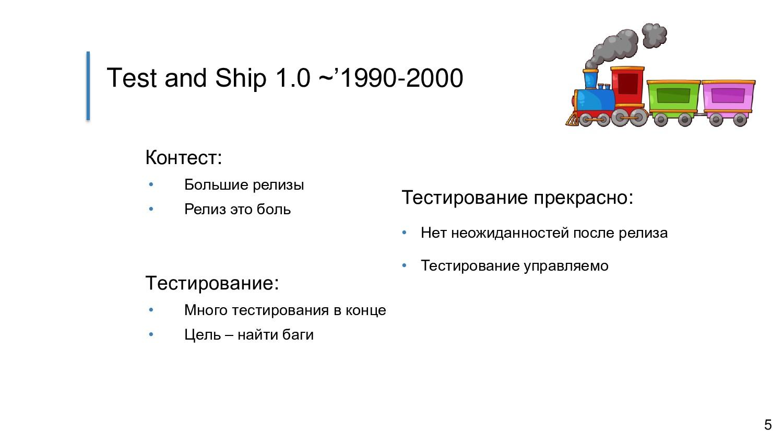 Test and Ship 1.0 ~'1990-2000 Контест: • Больши...
