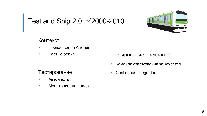 Test and Ship 2.0 ~'2000-2010 Контекст: • Перва...
