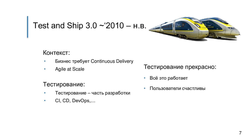 Test and Ship 3.0 ~'2010 – н.в. Контекст: • Биз...